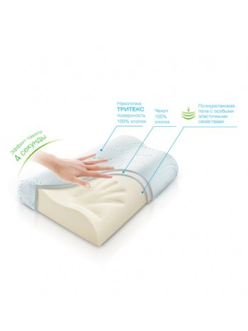 Подушка ортопедическая TRELAX с эффектом памяти под голову арт.П05, RESPECTA