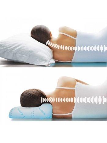 Подушка ортопедическая TRELAX с эффектом памяти под голову арт.П30, SOLA