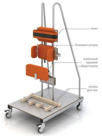 Вертикализатор-стойка СН 38.02.02 – опора для стояния