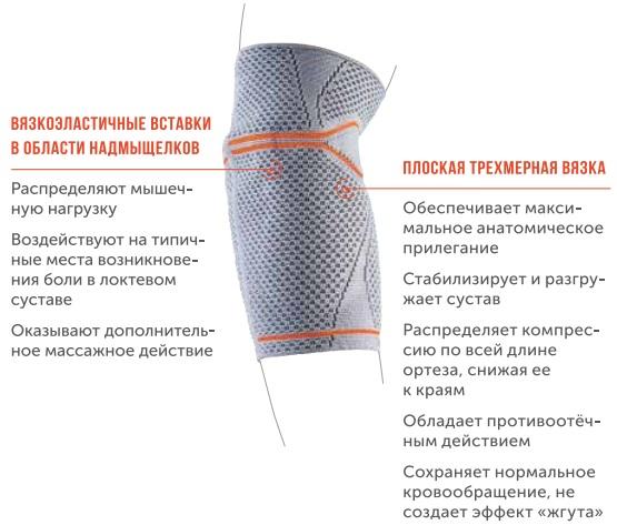Ортез на локтевой сустав, NRG, арт. DEL-204